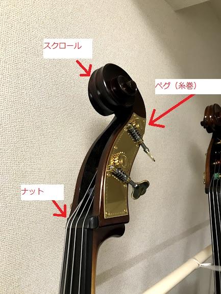 f:id:bassland2019:20200529114706j:plain