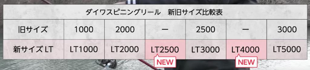 f:id:basssoku:20180308192723p:plain