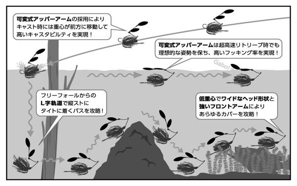 f:id:basssoku:20181012064227j:plain