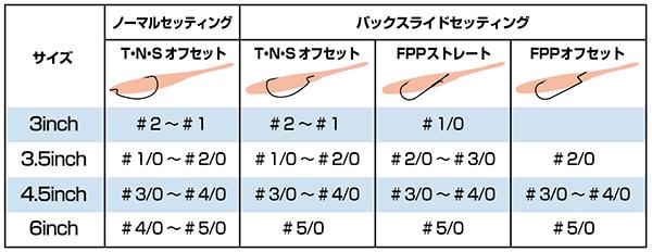 f:id:basssoku:20190210224026j:plain