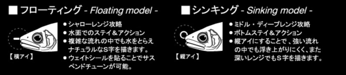 f:id:basssoku:20191122153149p:plain