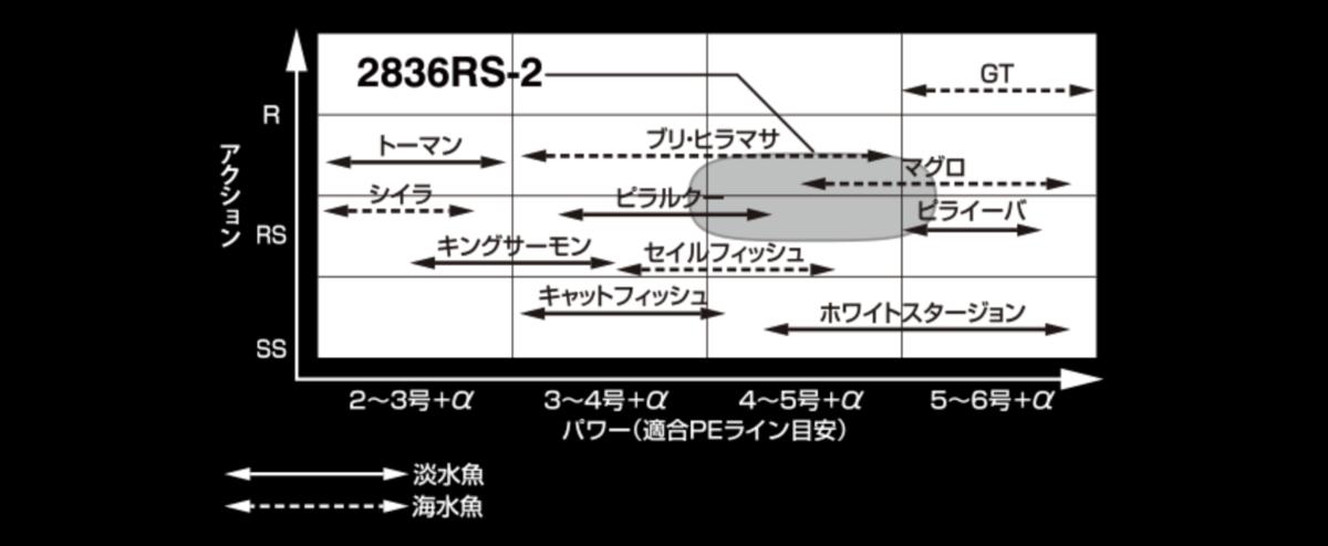 f:id:basssoku:20200701212411p:plain