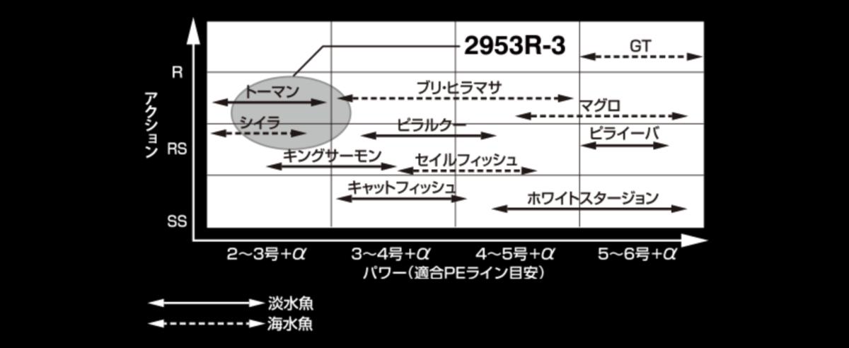 f:id:basssoku:20200701214251p:plain