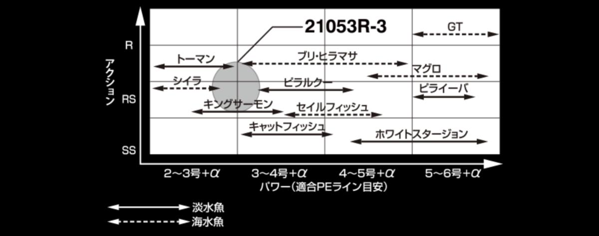 f:id:basssoku:20200701214635p:plain