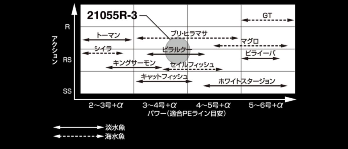 f:id:basssoku:20200701214901p:plain