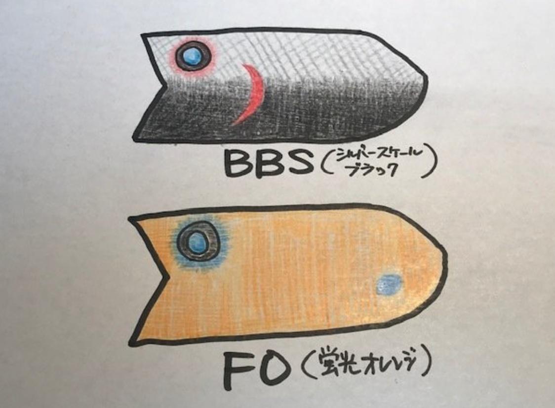 f:id:basssoku:20210121035829p:plain