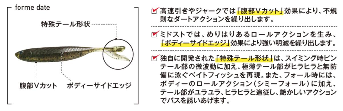 f:id:basssoku:20210206195804p:plain