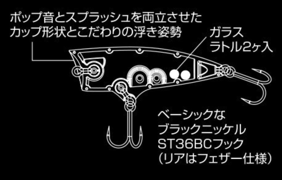 f:id:basssoku:20210218001732p:plain