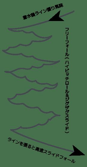 f:id:basssoku:20210310123935p:plain