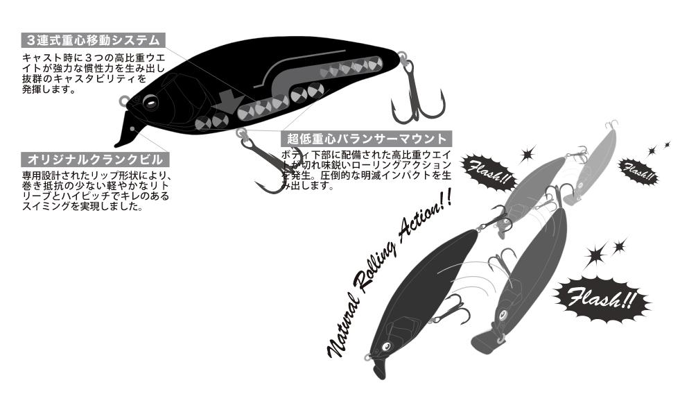 f:id:basssoku:20210731155923j:plain