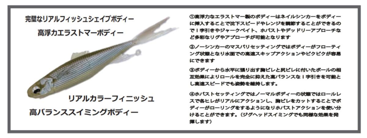 f:id:basssoku:20211001110820p:plain