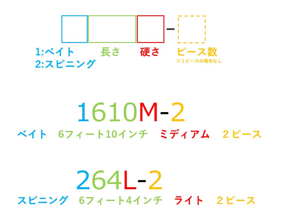 f:id:basutazan:20210423221844p:plain