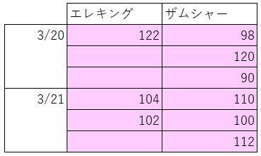 f:id:bata_sun:20190321112608j:plain
