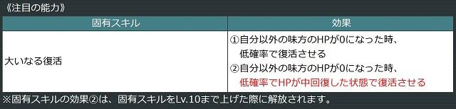 f:id:bata_sun:20190515204302j:plain