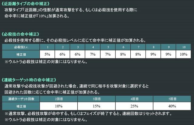 f:id:bata_sun:20190605133322j:plain
