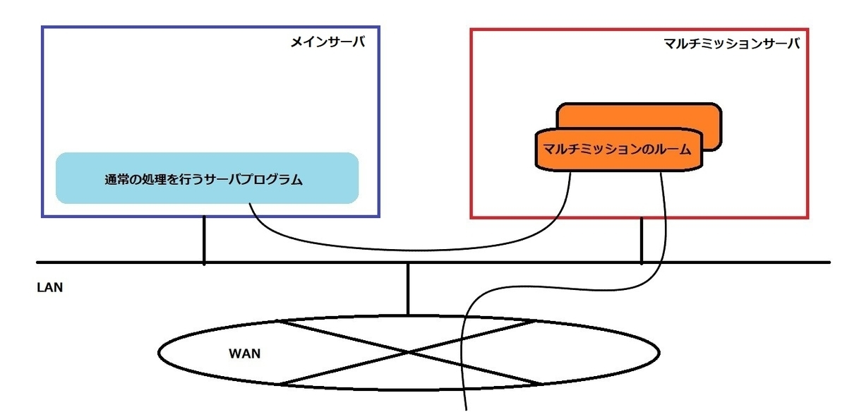 f:id:bata_sun:20191026182527j:plain