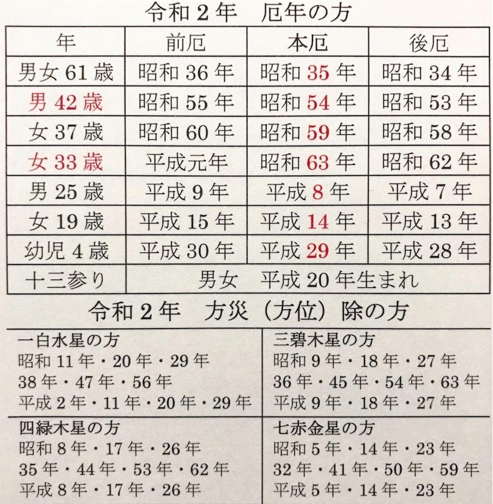 f:id:batabata-kaachan:20200110153834j:image