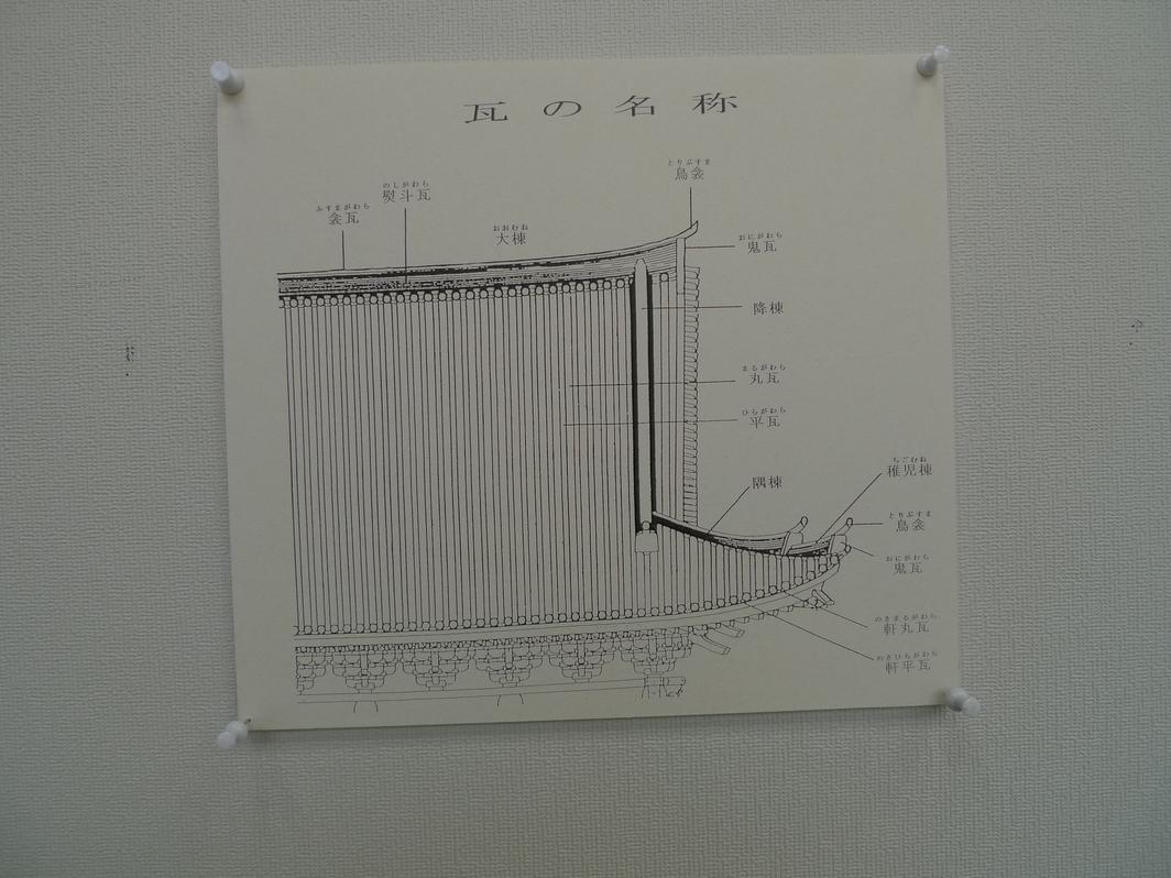 [丸亀城][石垣][瓦]