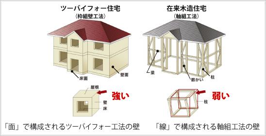 f:id:bayashipapa:20200220181857j:plain