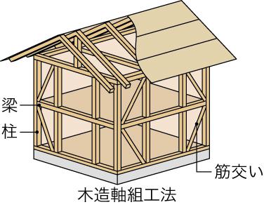 f:id:bayashipapa:20200220181907j:plain