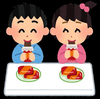 f:id:bayashipapa:20200309114830p:plain