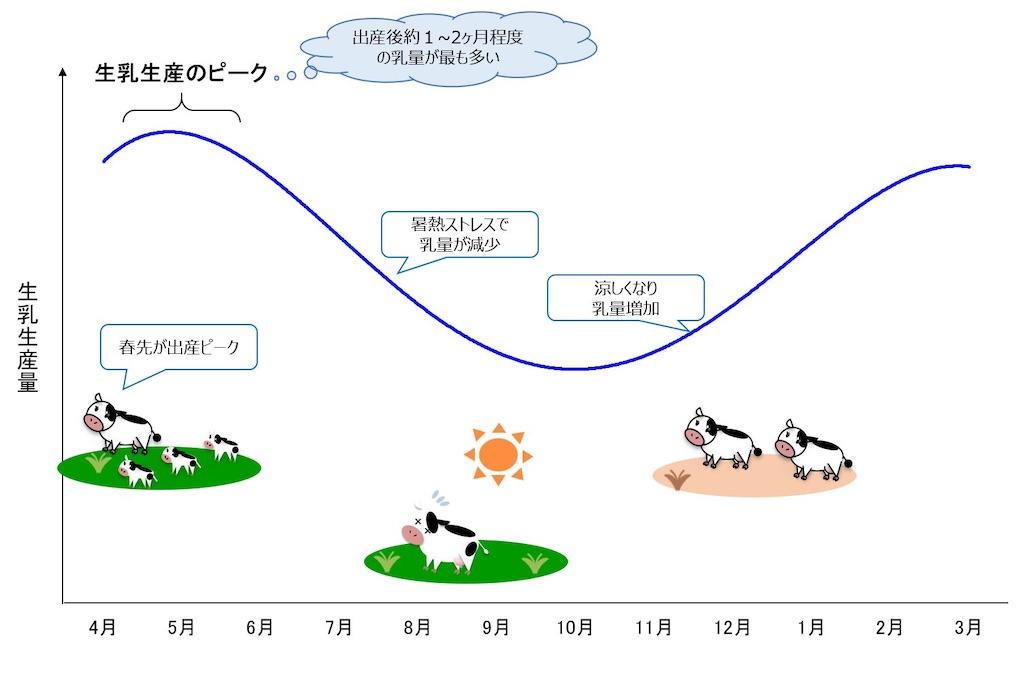 f:id:bayashipapa:20200421182717j:image