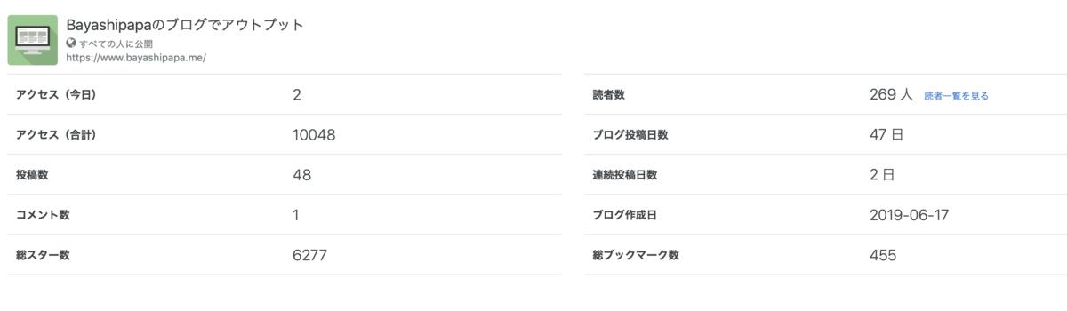 f:id:bayashipapa:20200613082326p:plain