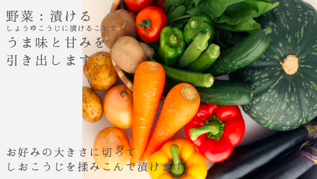 f:id:bb9112ks-yasu:20181023004603p:plain