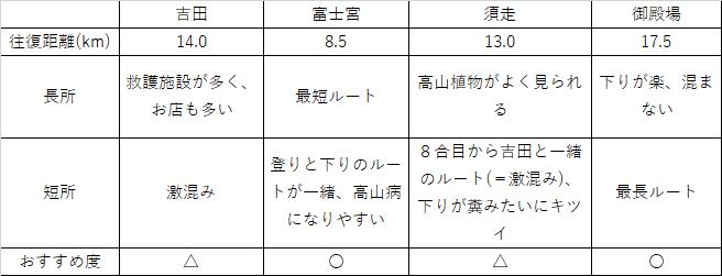 f:id:bbyam:20180912230354p:plain