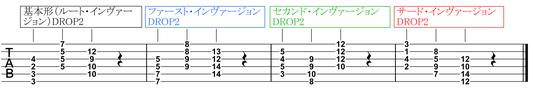 f:id:bc-guitar0046:20180520231438p:plain