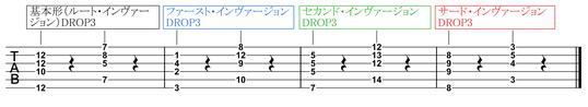 f:id:bc-guitar0046:20180520231840p:plain