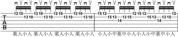 f:id:bc-guitar0046:20180706233830p:plain