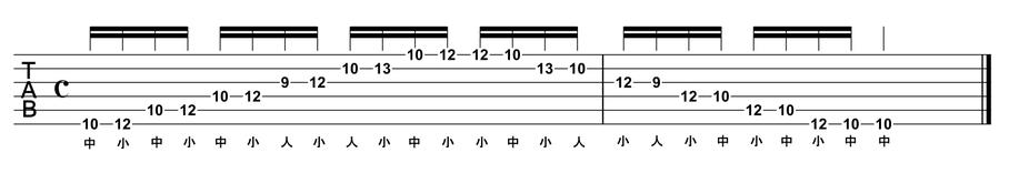 f:id:bc-guitar0046:20190130232538p:plain