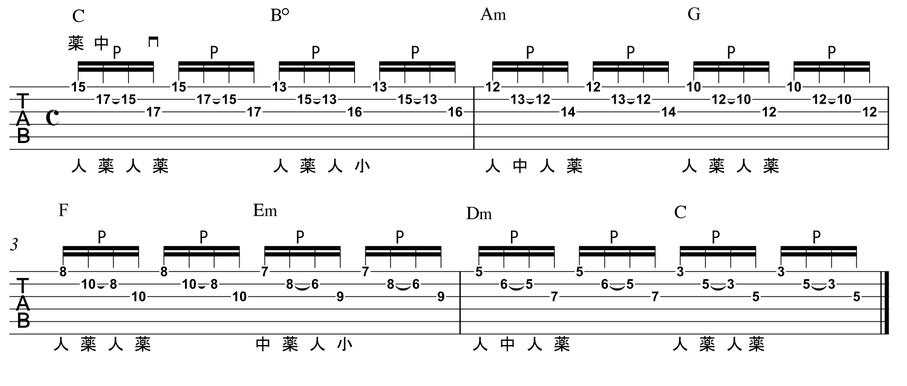 f:id:bc-guitar0046:20190131195808p:plain