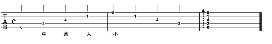f:id:bc-guitar0046:20190207223735p:plain