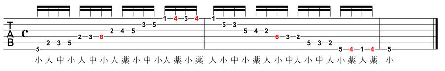 f:id:bc-guitar0046:20190214213703p:plain