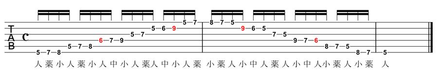 f:id:bc-guitar0046:20190221220655p:plain