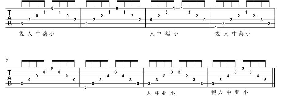 f:id:bc-guitar0046:20190225232223p:plain