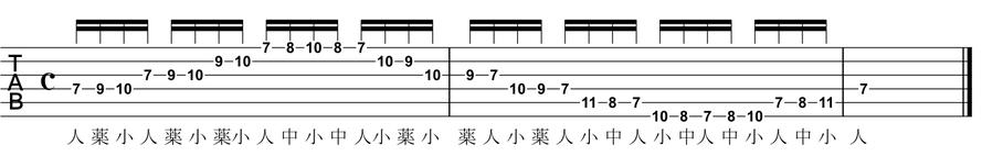 f:id:bc-guitar0046:20190227210035p:plain