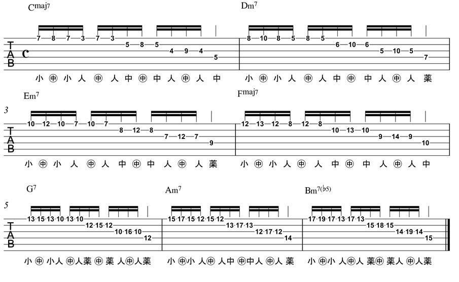 f:id:bc-guitar0046:20190304231535p:plain