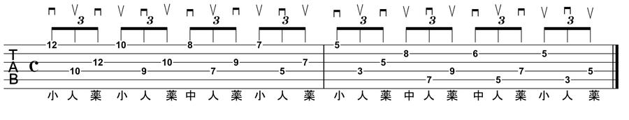 f:id:bc-guitar0046:20190305231840p:plain