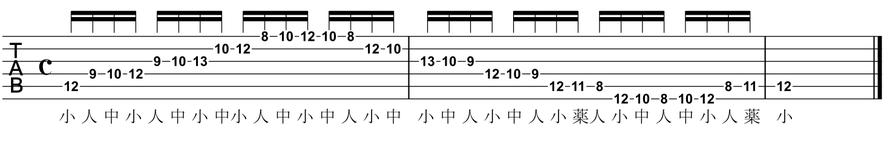 f:id:bc-guitar0046:20190306221915p:plain