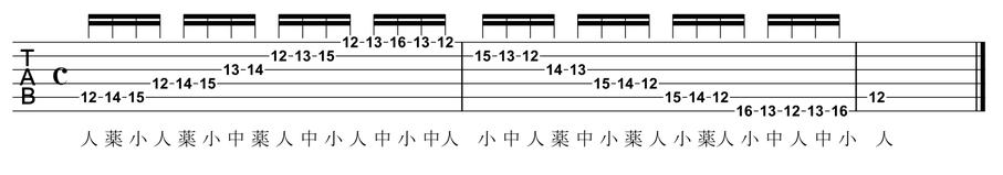 f:id:bc-guitar0046:20190313222909p:plain
