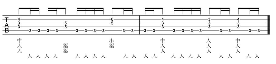 f:id:bc-guitar0046:20190322223719p:plain