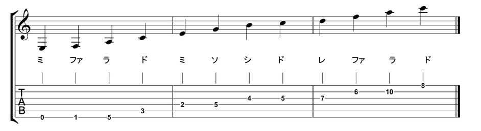 f:id:bc-guitar0046:20190324230228p:plain