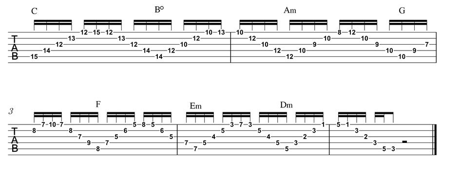 f:id:bc-guitar0046:20190407200017p:plain