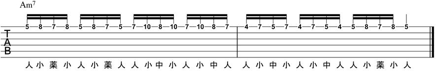 f:id:bc-guitar0046:20190409230119p:plain