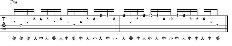 f:id:bc-guitar0046:20190413225100p:plain