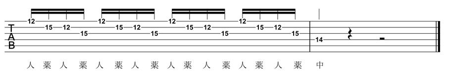 f:id:bc-guitar0046:20190422224933p:plain