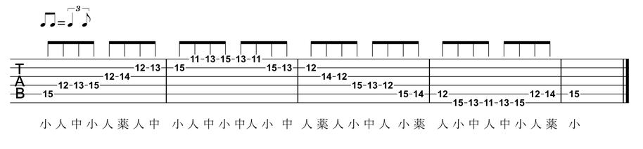 f:id:bc-guitar0046:20190423203404p:plain